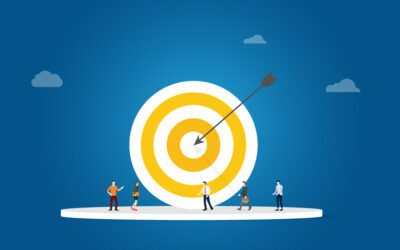 Create Well-Defined Marketing Objectives